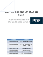 Gemini Fallout On ISO.pptx
