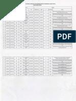 Plazas de Reasignación 015.pdf