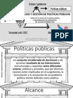 Expo Analisis de Actores de Políticas Públicas