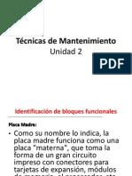 UNIDAD N° 2.pdf