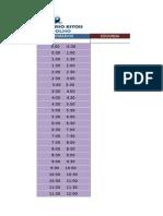 Planilha Plano de Estudo BancoBrasil