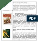 Listado Libros Para Profesores