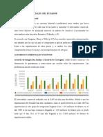 ACUERDOS COMERCIALES  DEL ECUADOR.docx