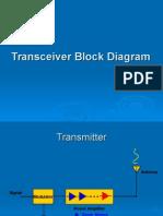 Transceiver Block Diagram