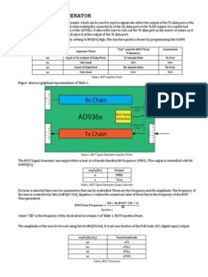 Ad9361 Bist Faq | Input/Output | Signal (Electrical Engineering)