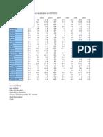 Eurostat Table Tipser20FlagDesc 87918fc0 9098 4656 919a 1183b21c9edb