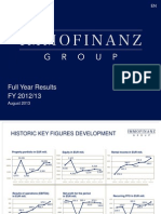 Immofinanz Group Full Year Results Fy 2012 13