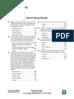 Denver Social Marijuana Use Survey