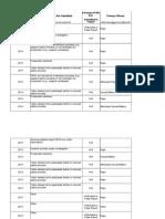 Portsmouth PERK Kit Data.xlsx