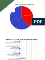Chesapeake PERK Kit Data.xlsx
