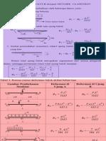 Metode clayperon