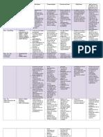 cuedrosinopticodelasteorasadministrativas-140601163052-phpapp01