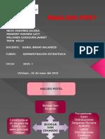 analisis pestt.pptx