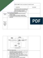 El sistema de procesamiento.docx