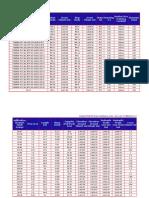 RESULTADO SEWER CAD RED COLECTOR E EMISOR.xlsx