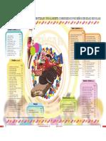 Infografía sobre el contenido de azúcar en comestibles usualmente consumidos por niños en edad escolar