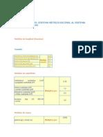 Conversiones Del Sistema Métrico Decimal Al Sistema Inglés de Medidas