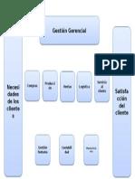 Anexo 2. Mapa Proceso