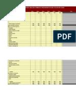 Hoja de Cálculo Para El Presupuesto Del Flujo de Caja