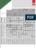 BESSEY Orientation matrix 2015