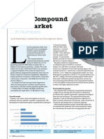 The Global Compound Feed Market in Numbers