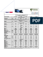 MTU Data Sheet