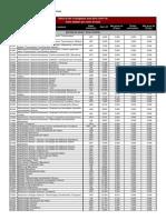 NOTES DE TALL 1ª assignació 2015