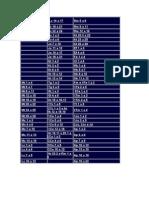 NT ordem cronológica.doc