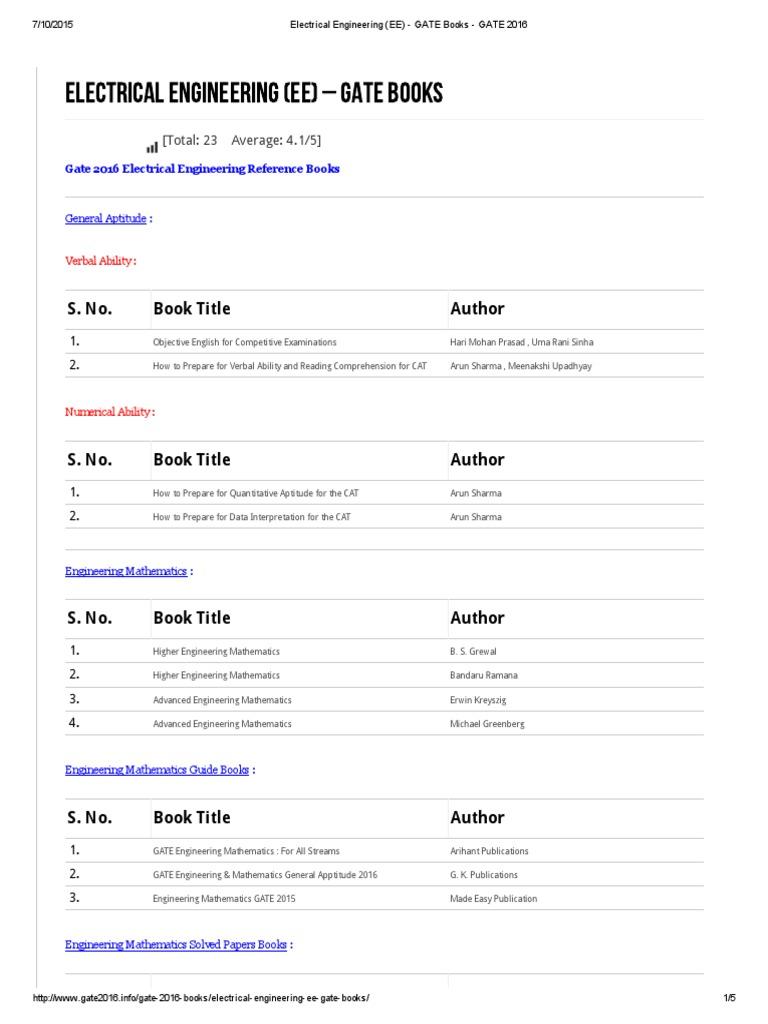 Made Easy Publications Books Pdf