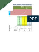 Prácticas Software en Ingeniería Civil