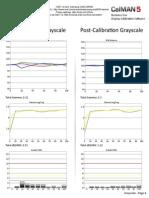 Samsung UN65JS8500 CNET review calibration results