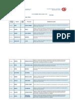 DEFINITIVAT 2015 Lista Candidatilor Admisi La Proba Scrisa
