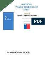 Análisis de varianza_aplicaciones con SPSS