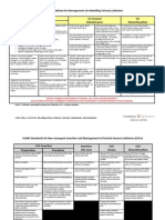 VUMC Urinary Catheter Guidelines