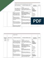 RPT (BM_ SJK) THN 5-2015 1