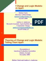 CCIA NoSmallChange Toolkit 09 - Theory of Change vs. Logical Model - Aspen, 24pp