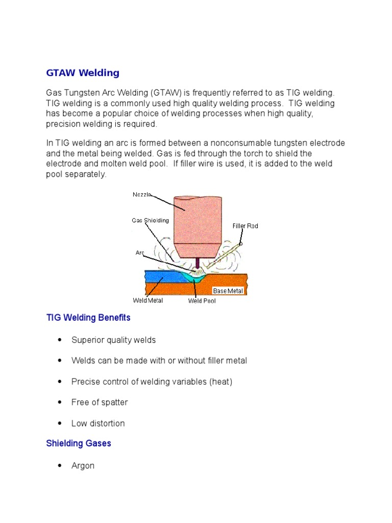 Gtaw Welding Diagram Of Process 1540703168v1