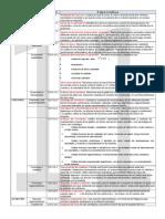 PR2015 Indicadores PPAA 2015.docx