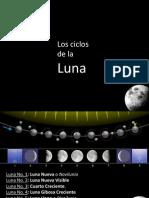 LosCiclosdelaLuna