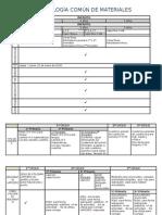Acuerdos Metodologia Sobre Materiales Centro