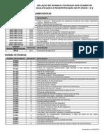 relao-de-normas-ipi-snqc-12-04-2013