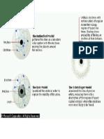 Bab 2_Model Atom Rutherford Dan Bohr