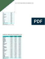Cuadros Resumen Informacion - Demanda_Lima Metrop
