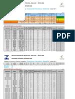 imetro_modulos_fotovoltaicos
