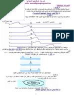 ondesmecaprogr.pdf