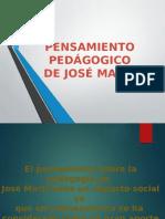 Pensamento Pedagógico de José Marti