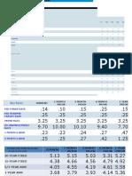 Bloomberg Rates 2-19-10