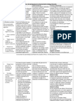 Instumentos y Técnicas de Evaluación