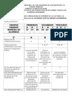 2°informe consejo tecn. escolar rasgo 8