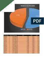 Analisis de Skus GRUPO A politecnico gran colombiano ing industrial inventarios
